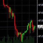 Евро опустился ниже 68 рублей