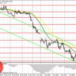 Форекс Аналитический обзор EUR/USD с прогнозом на четверг, 8 января 2015 года