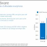 Microsoft продала за квартал 8,6 млн смартфонов